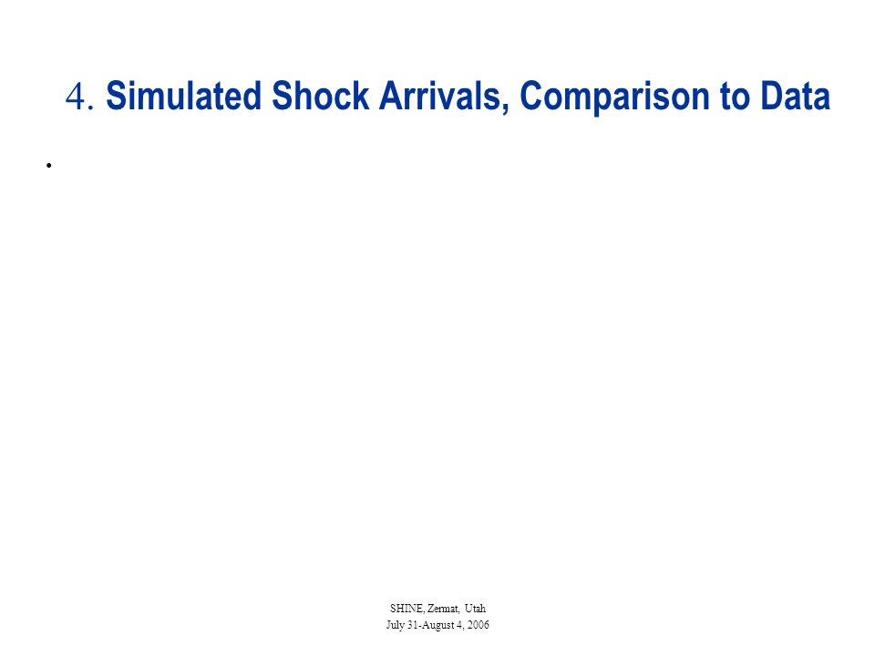 SHINE, Zermat, Utah July 31-August 4, 2006 4. Simulated Shock Arrivals, Comparison to Data