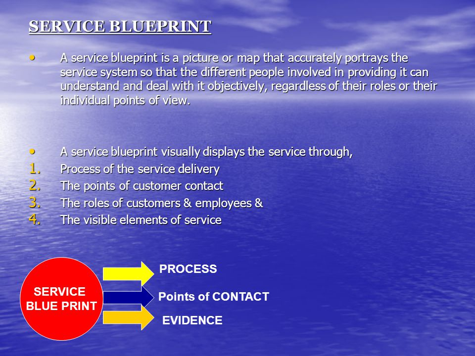 SERVICE BLUEPRINT A service blueprint is a picture or map that accurately portrays the service system so that the different people involved in providi