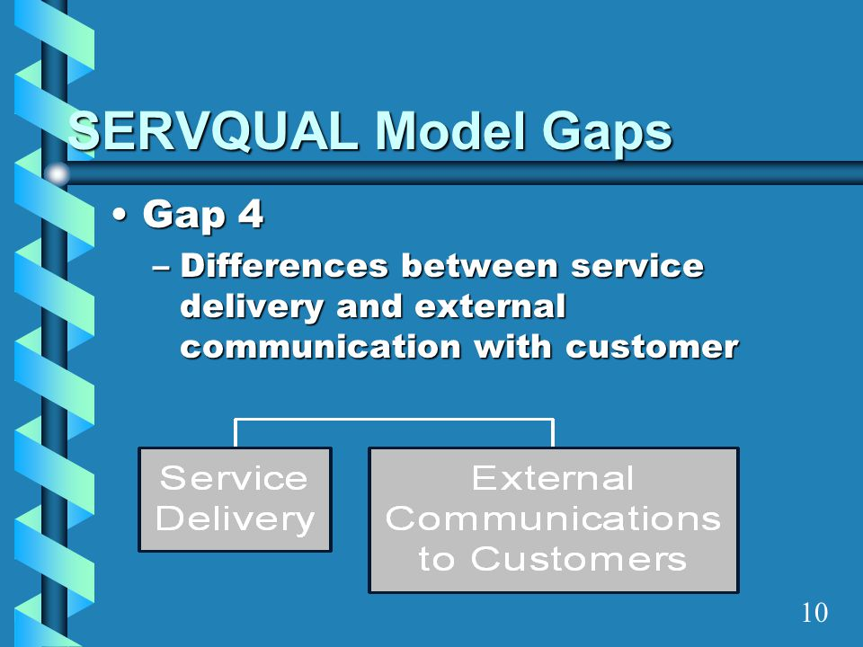 SERVQUAL Model Gaps Gap 4Gap 4 –Differences between service delivery and external communication with customer 10
