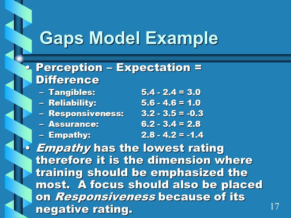 Gaps Model Example Perception – Expectation = DifferencePerception – Expectation = Difference –Tangibles: 5.4 - 2.4 = 3.0 –Reliability:5.6 - 4.6 = 1.0