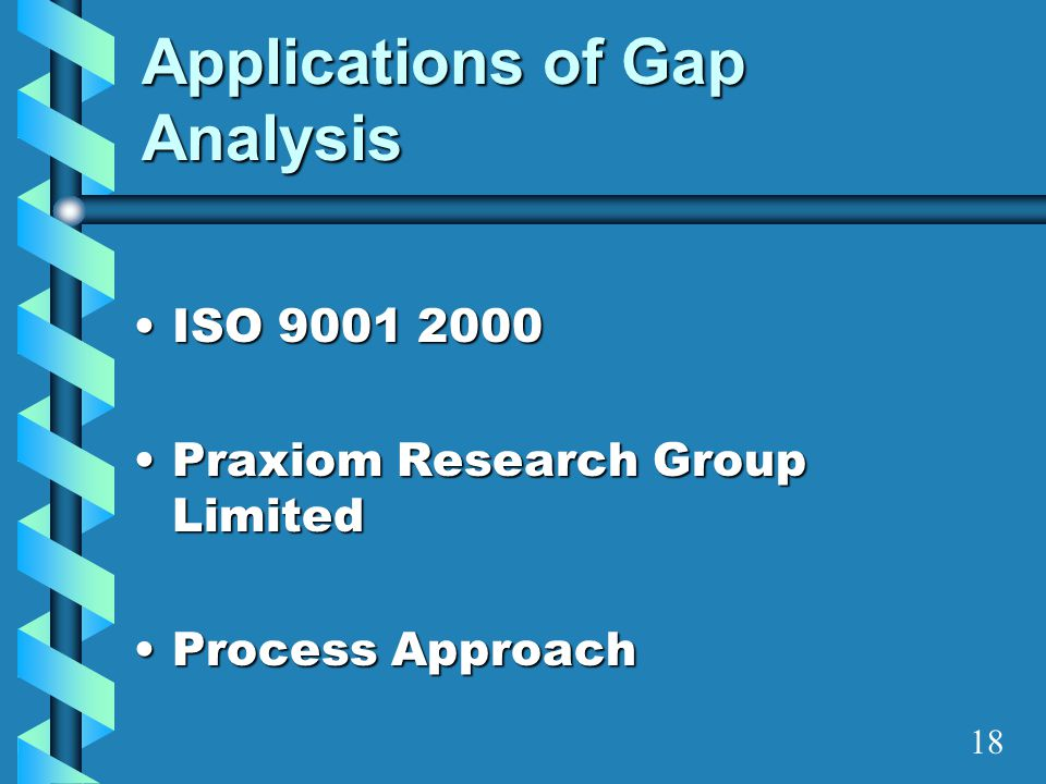 Applications of Gap Analysis ISO 9001 2000ISO 9001 2000 Praxiom Research Group LimitedPraxiom Research Group Limited Process ApproachProcess Approach