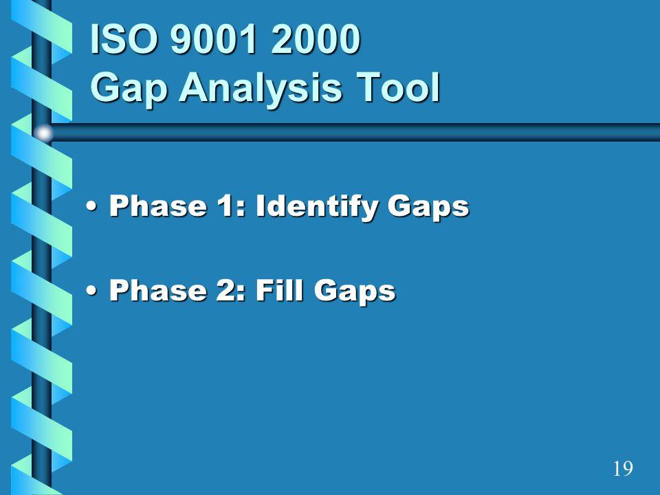 ISO 9001 2000 Gap Analysis Tool Phase 1: Identify GapsPhase 1: Identify Gaps Phase 2: Fill GapsPhase 2: Fill Gaps 19