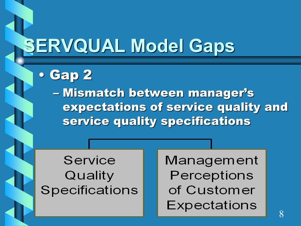 SERVQUAL Model Gaps Gap 2Gap 2 –Mismatch between manager's expectations of service quality and service quality specifications 8
