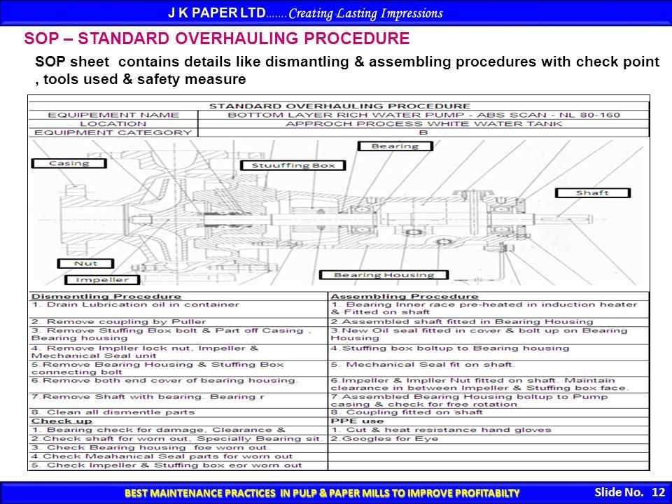 BEST MAINTENANCE PRACTICES IN PULP & PAPER MILLS TO IMPROVE PROFITABILTY BEST MAINTENANCE PRACTICES IN PULP & PAPER MILLS TO IMPROVE PROFITABILTY Slide No.