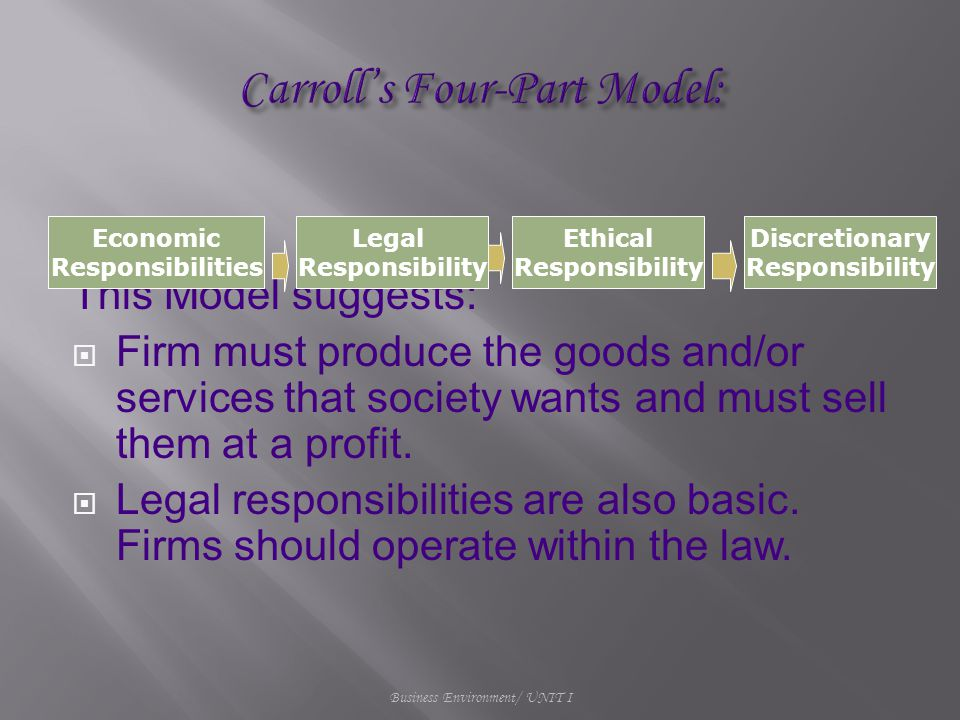 This Model suggests:  Firm must produce the goods and/or services that society wants and must sell them at a profit.