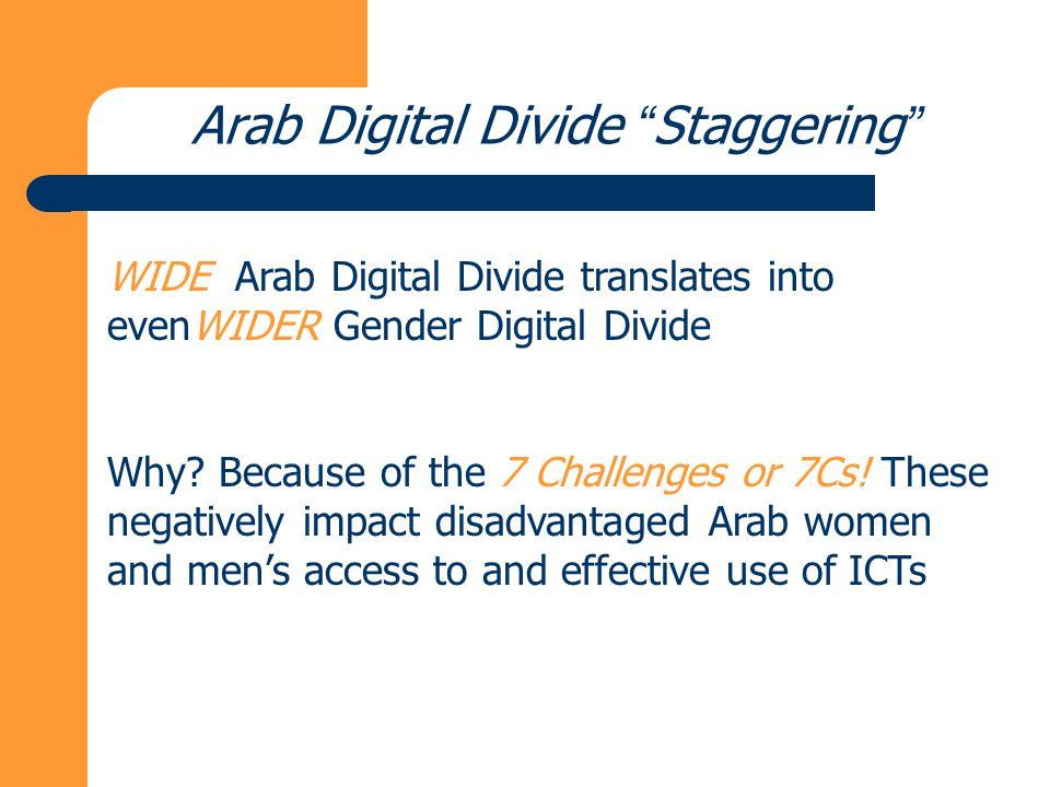Arab Digital Divide Staggering WIDE Arab Digital Divide translates into evenWIDER Gender Digital Divide Why.