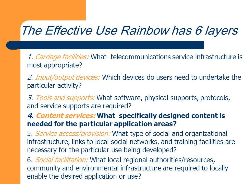 The Effective Use Rainbow has 6 layers 1.