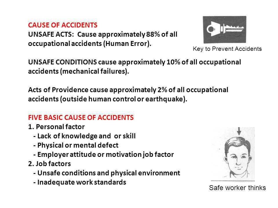 CAUSE OF ACCIDENTS UNSAFE ACTS: Cause approximately 88% of all occupational accidents (Human Error).