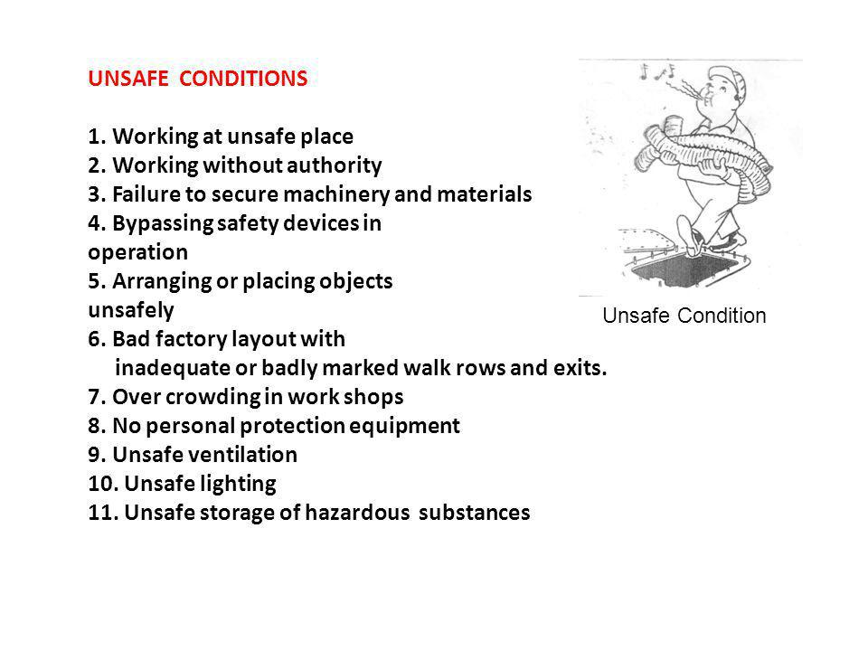 UNSAFE CONDITIONS 1. Working at unsafe place 2. Working without authority 3.