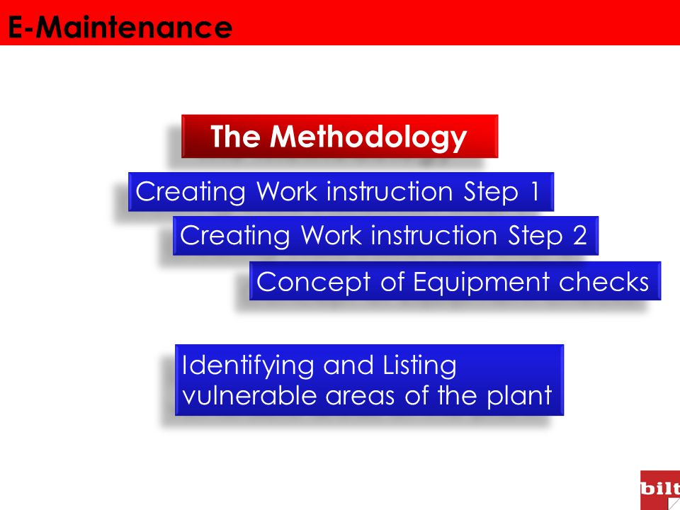 Concept of Equipment checks Creating Work instruction Step 1 Identifying and Listing vulnerable areas of the plant Identifying and Listing vulnerable areas of the plant Creating Work instruction Step 2 The Methodology E-Maintenance