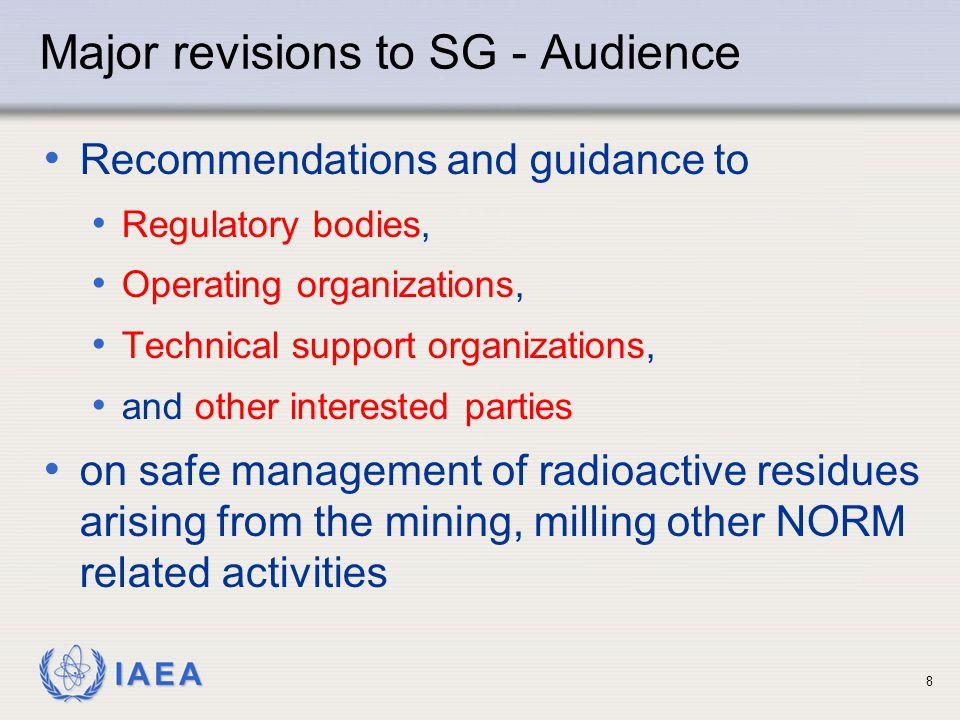 IAEA 1910/11/2014 Beijing, China, 22-26 April 2013 (NORM VII)