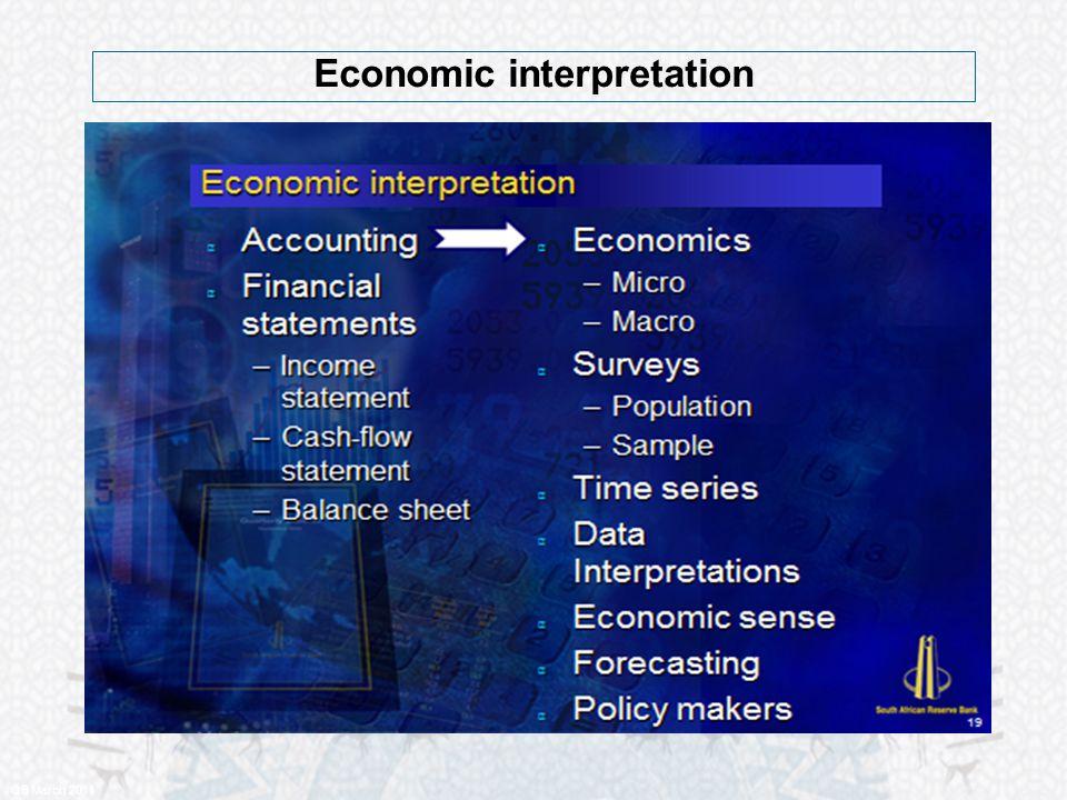 Economic interpretation QB March 2011