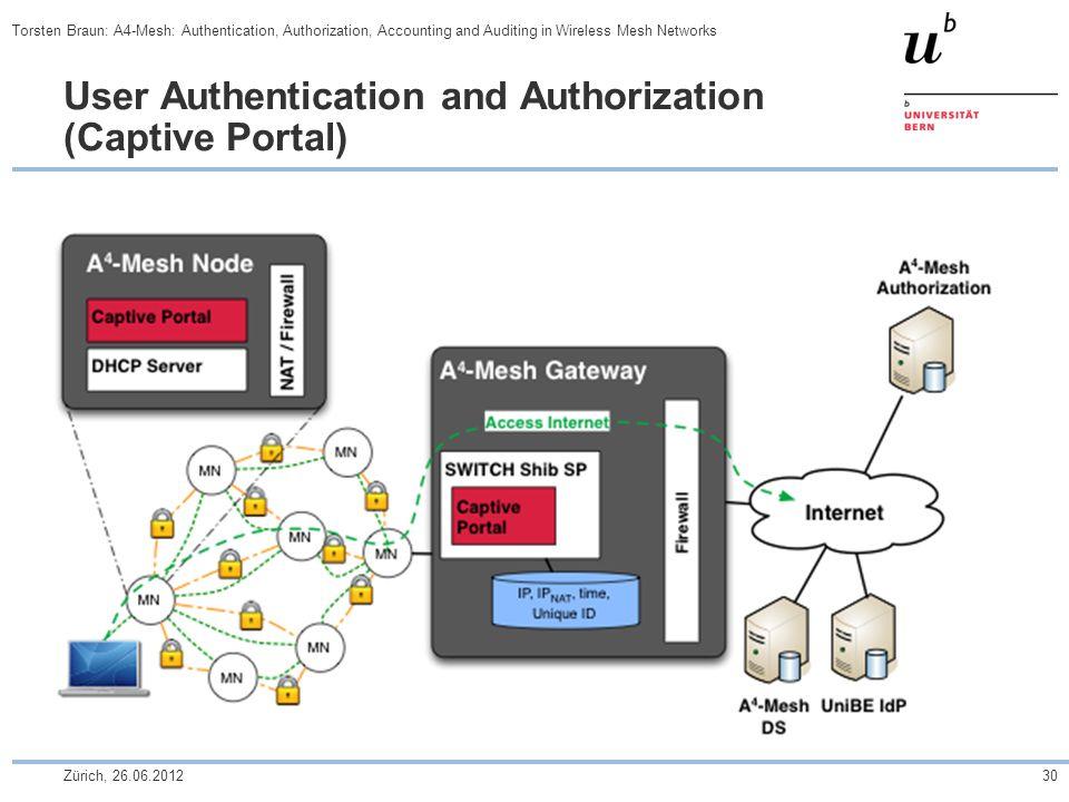 User Authentication and Authorization (Captive Portal) Zürich, 26.06.2012 Torsten Braun: A4-Mesh: Authentication, Authorization, Accounting and Auditi