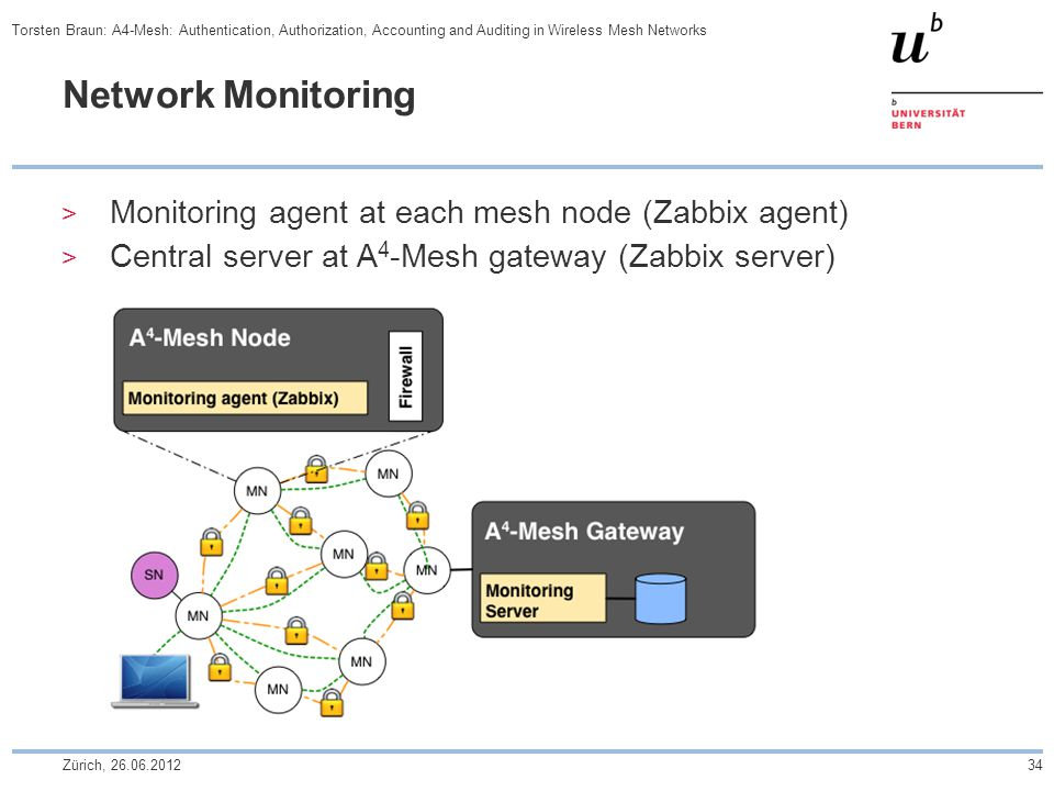 Network Monitoring  Monitoring agent at each mesh node (Zabbix agent)  Central server at A 4 -Mesh gateway (Zabbix server) Zürich, 26.06.201234 Torsten Braun: A4-Mesh: Authentication, Authorization, Accounting and Auditing in Wireless Mesh Networks