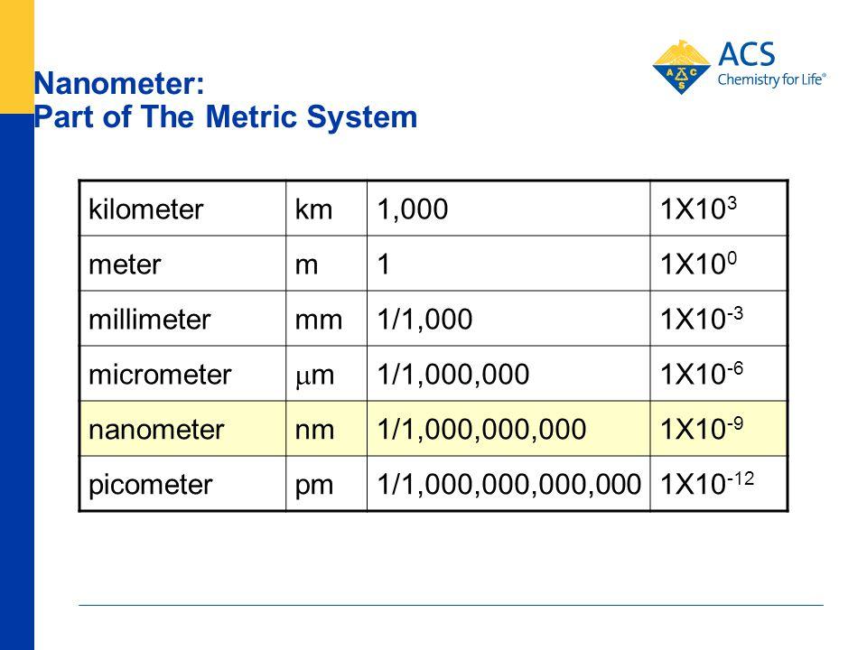 Nanometer: Part of The Metric System kilometerkm1,0001X10 3 meterm11X10 0 millimetermm1/1,0001X10 -3 micrometer mm 1/1,000,0001X10 -6 nanometernm1/1,000,000,0001X10 -9 picometerpm1/1,000,000,000,0001X10 -12