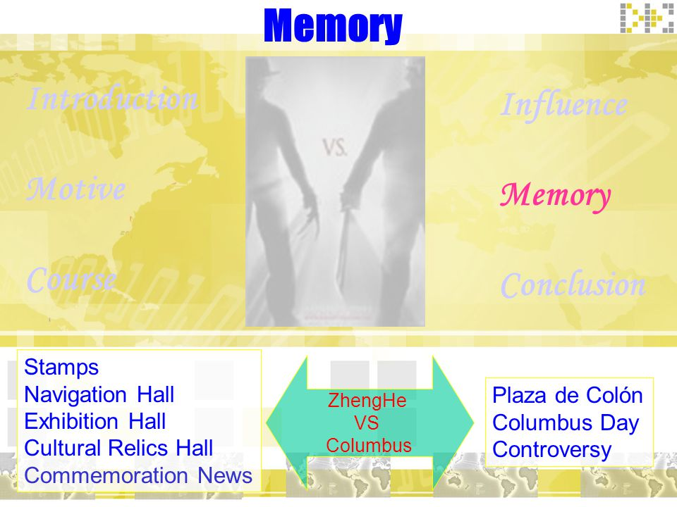 Memory Introduction Motive Course Influence Memory Conclusion Stamps Navigation Hall Exhibition Hall Cultural Relics Hall Commemoration News Plaza de Colón Columbus Day Controversy ZhengHe VS Columbus
