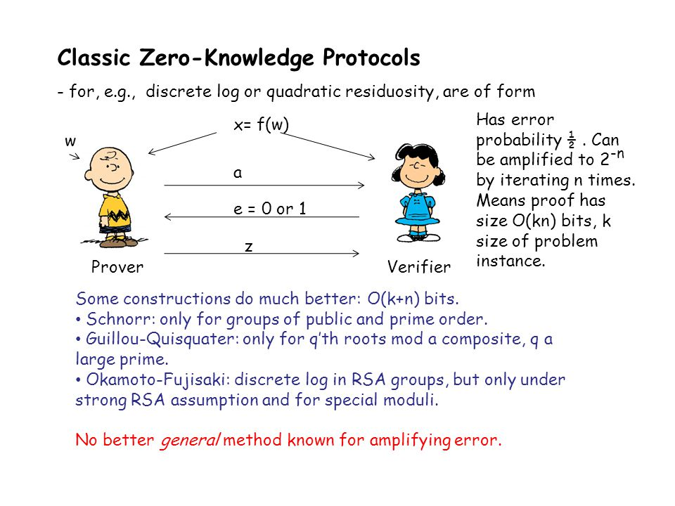 Classic Zero-Knowledge Protocols - for, e.g., discrete log or quadratic residuosity, are of form ProverVerifier x= f(w) e = 0 or 1 a z Some constructions do much better: O(k+n) bits.