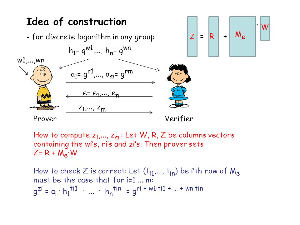 Idea of construction - for discrete logarithm in any group ProverVerifier h 1 = g w1,..., h n = g wn e= e 1,..., e n z 1,..., z m How to compute z 1,.