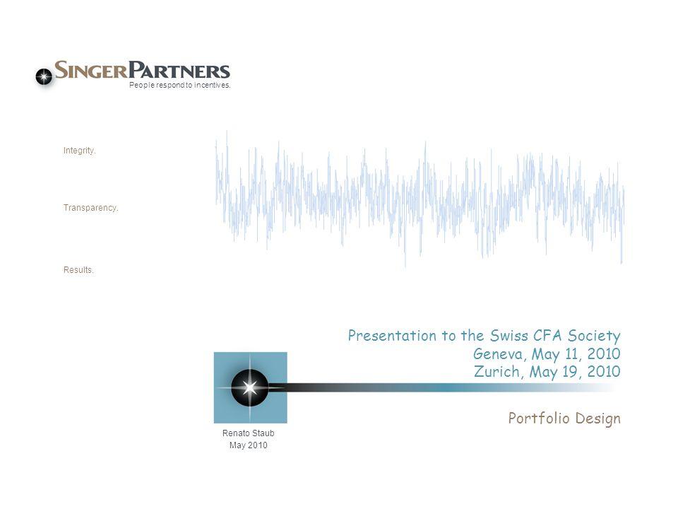 People respond to incentives. Performance - Comparison 32 www.singerLLC.com
