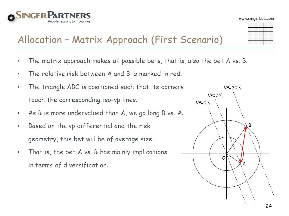 People respond to incentives. Allocation – Matrix Approach (First Scenario) The matrix approach makes all possible bets, that is, also the bet A vs. B