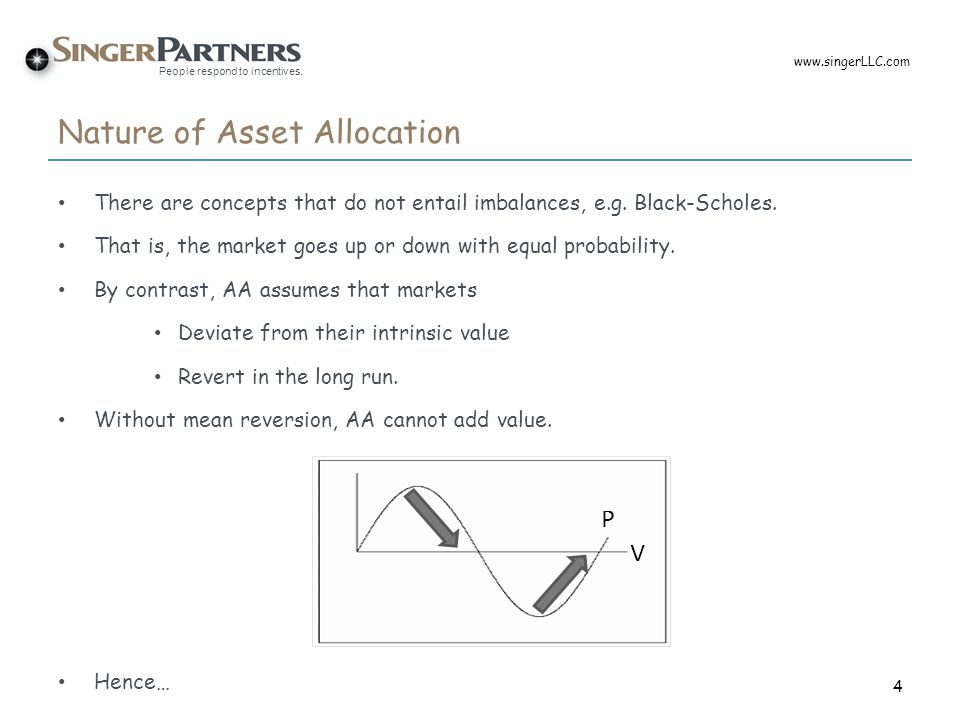 People respond to incentives. Nature of Asset Allocation There are concepts that do not entail imbalances, e.g. Black-Scholes. That is, the market goe
