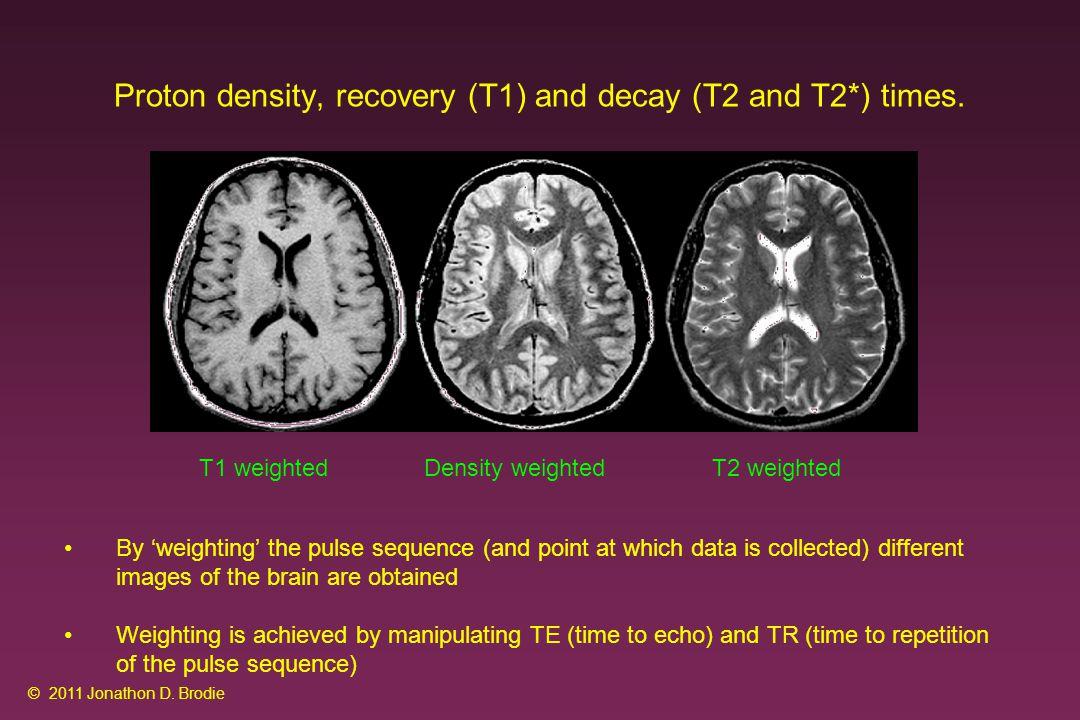 Functional Imaging PET f MRI EEG Function © 2011 Jonathon D. Brodie