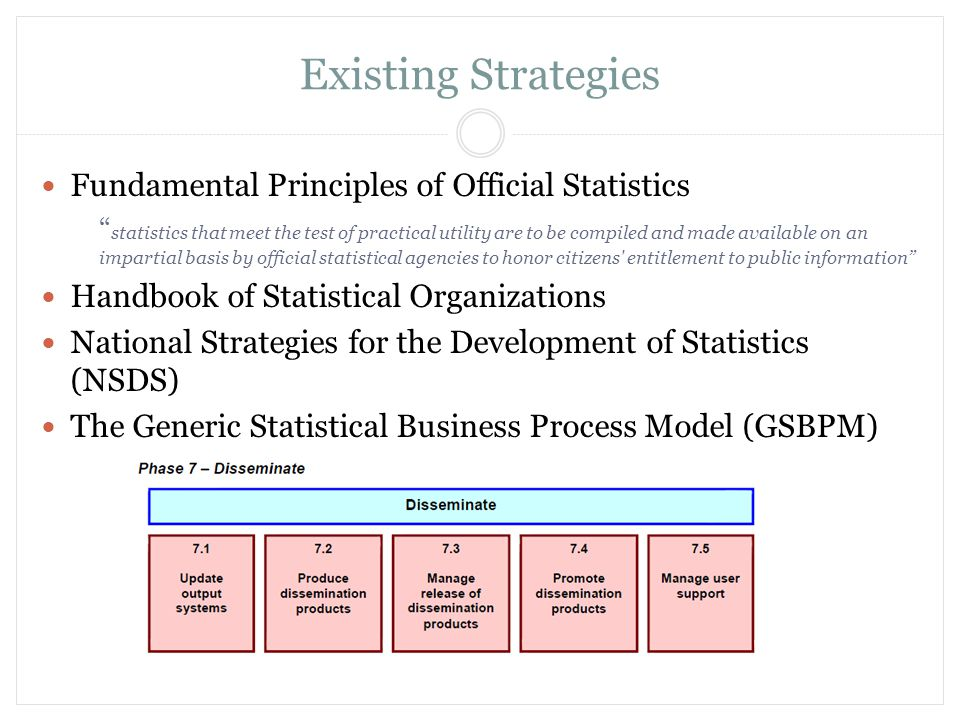 "Existing Strategies Fundamental Principles of Official Statistics "" statistics that meet the test of practical utility are to be compiled and made ava"