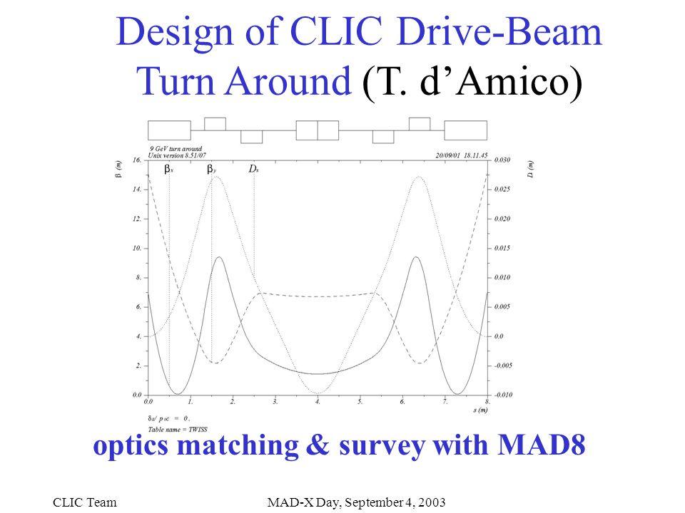 CLIC TeamMAD-X Day, September 4, 2003 Design of CLIC Drive-Beam Turn Around (T.