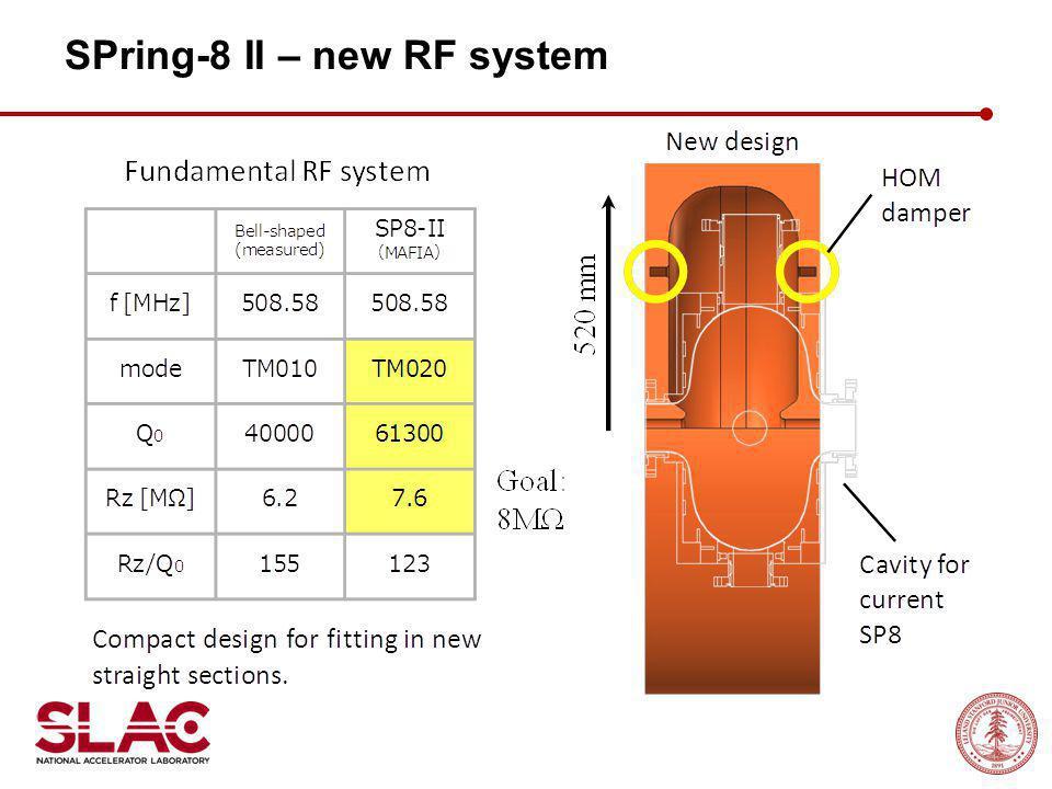 SPring-8 II – new RF system
