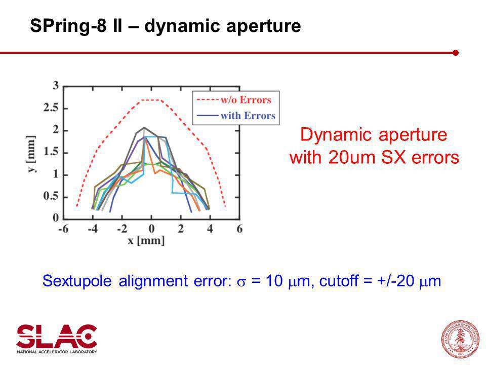 Sextupole alignment error:  = 10  m, cutoff = +/-20  m Dynamic aperture with 20um SX errors SPring-8 II – dynamic aperture