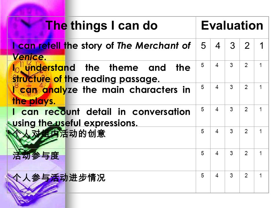 The things I can doEvaluation I can retell the story of The Merchant of Venice.