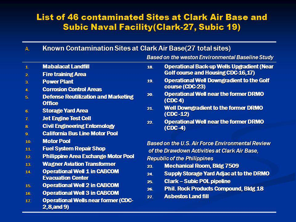 List of 46 contaminated Sites at Clark Air Base and Subic Naval Facility(Clark-27, Subic 19) A. Known Contamination Sites at Clark Air Base(27 total s