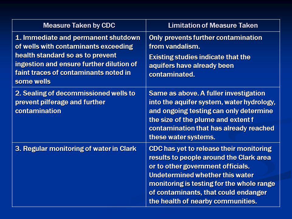 Measure Taken by CDC Limitation of Measure Taken 1.