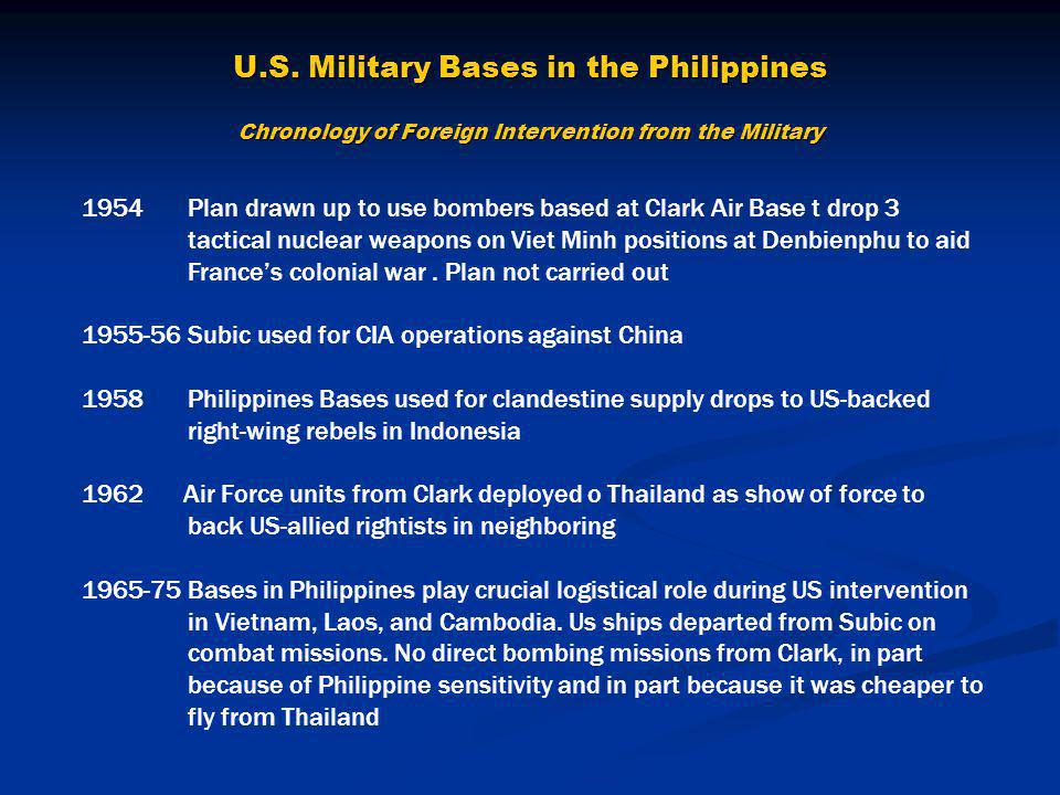 U.S. Military Bases in the Philippines Chronology of Foreign Intervention from the Military 1954Plan drawn up to use bombers based at Clark Air Base t
