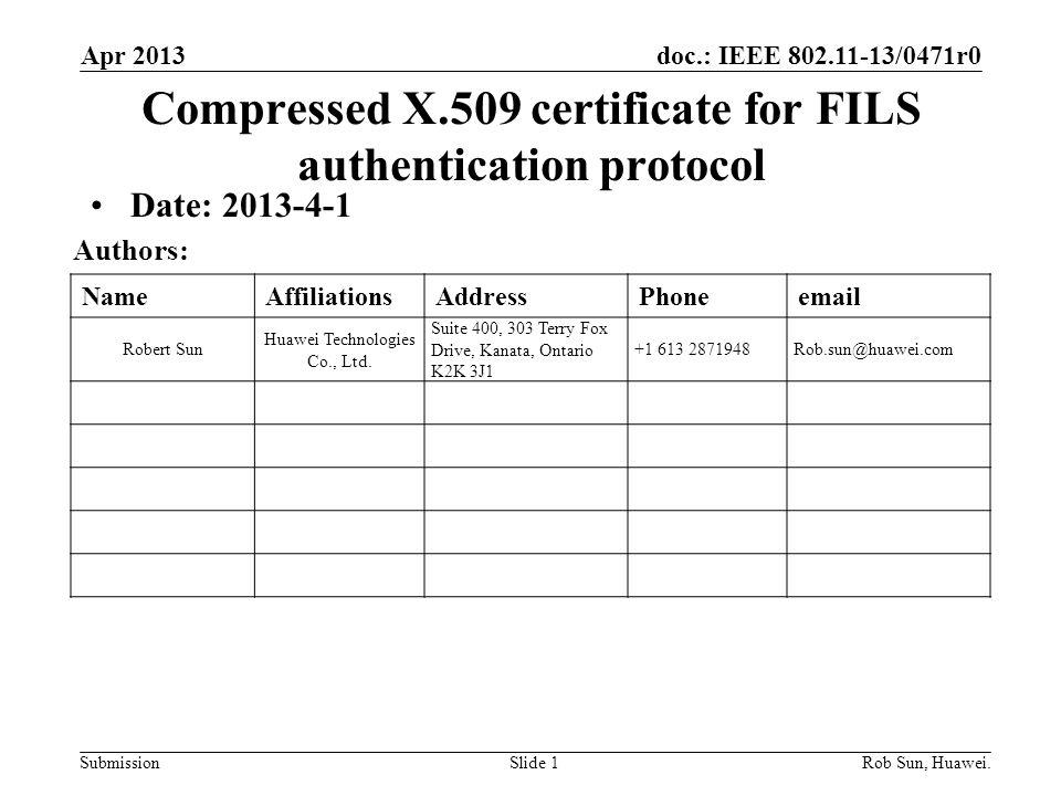 doc.: IEEE 802.11-13/0471r0 Submission NameAffiliationsAddressPhoneemail Robert Sun Huawei Technologies Co., Ltd.