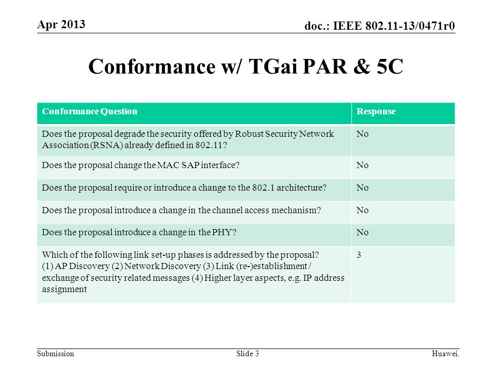 doc.: IEEE 802.11-13/0471r0 Submission Conformance w/ TGai PAR & 5C Huawei.Slide 3 Conformance QuestionResponse Does the proposal degrade the security offered by Robust Security Network Association (RSNA) already defined in 802.11.