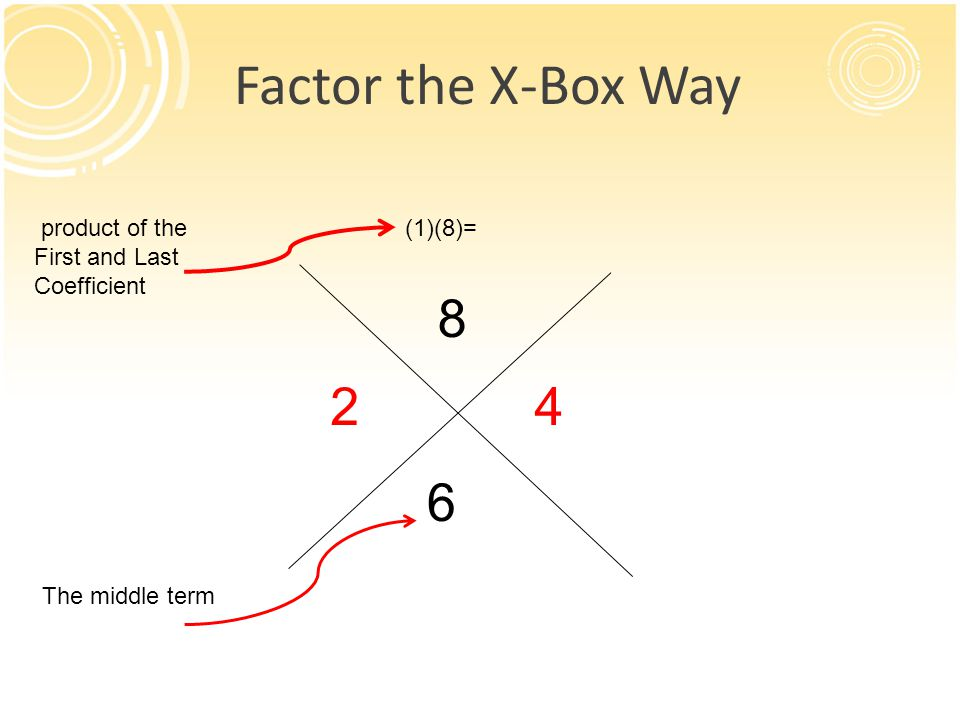 Factor the X-Box Way (1)(8)= 6 8 24 product of the First and Last Coefficient The middle term