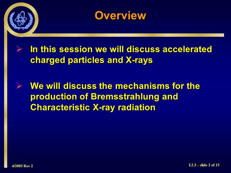 4/2003 Rev 2 I.2.3 – slide 13 of 15 Characteristic Radiation