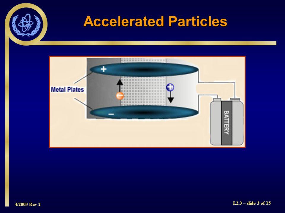 4/2003 Rev 2 I.2.3 – slide 4 of 15 Bremsstrahlung