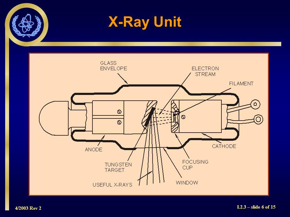 4/2003 Rev 2 I.2.3 – slide 7 of 15 Diagnostic Medical X-Ray Unit