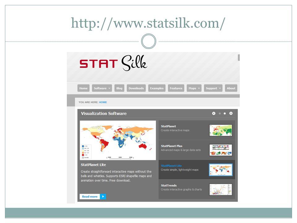 http://www.statsilk.com/