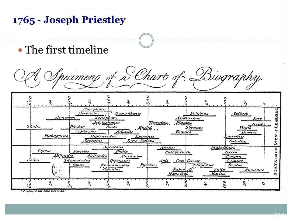 Slide 6 1765 - Joseph Priestley The first timeline