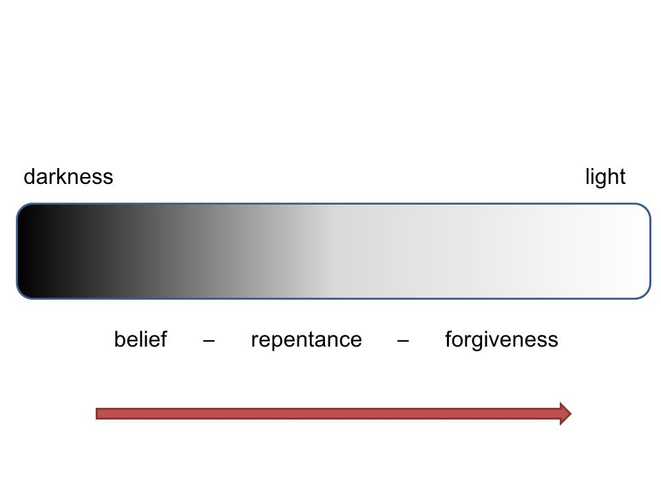darknesslight belief – repentance – forgiveness