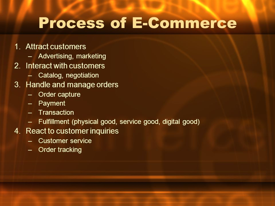 Process of E-Commerce 1.Attract customers –Advertising, marketing 2.Interact with customers –Catalog, negotiation 3.Handle and manage orders –Order ca