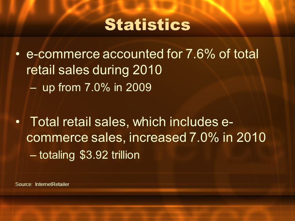 Statistics e-commerce accounted for 7.6% of total retail sales during 2010 – up from 7.0% in 2009 Total retail sales, which includes e- commerce sales