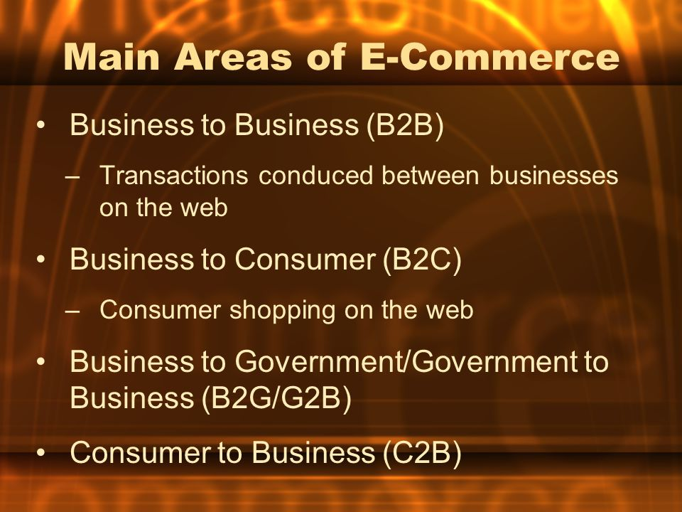 Main Areas of E-Commerce Business to Business (B2B) –Transactions conduced between businesses on the web Business to Consumer (B2C) –Consumer shopping