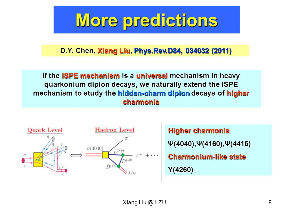 Xiang Liu @ LZU18 More predictions If the ISPE mechanism is a universal mechanism in heavy quarkonium dipion decays, we naturally extend the ISPE mechanism to study the hidden-charm dipion decays of higher charmonia D.Y.