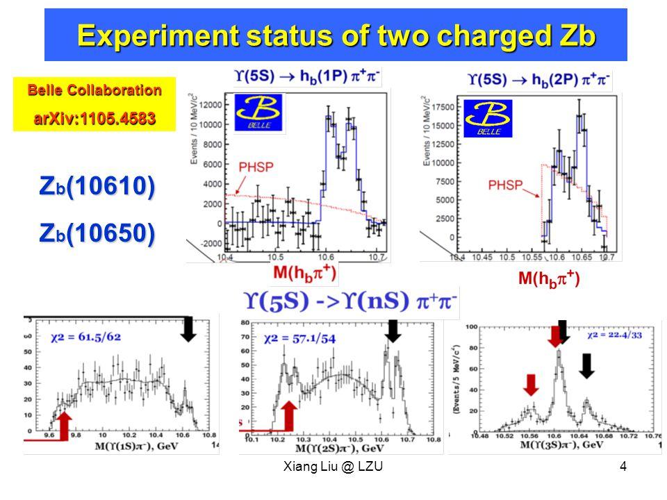 Xiang Liu @ LZU5 Charged bottomonium-like structures Charged bottomonium-like structures Close to the B*B or B*B* threshold Close to the B*B or B*B* threshold