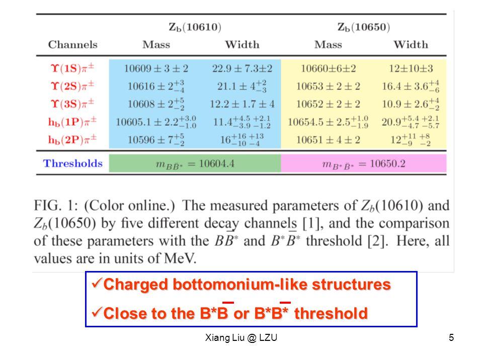 Xiang Liu @ LZU6 Dipion hidden-bottom decays of Y(5S) A.