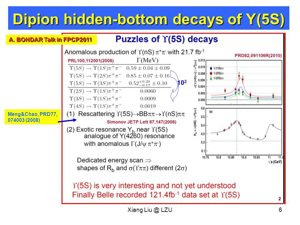 Xiang Liu @ LZU17 Chen, Xiang Liu, Zhu, arXiv: 1105.5193 An underlying mechanism without introducing exotic explanation!